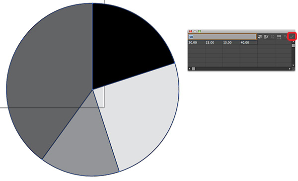 pie graph quantities