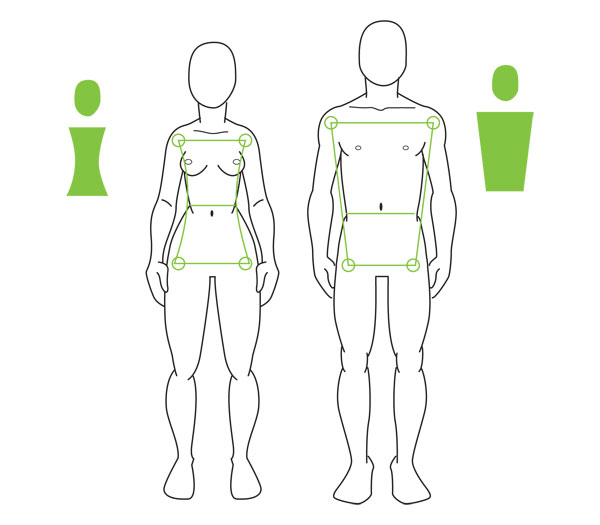 Female vs male figure
