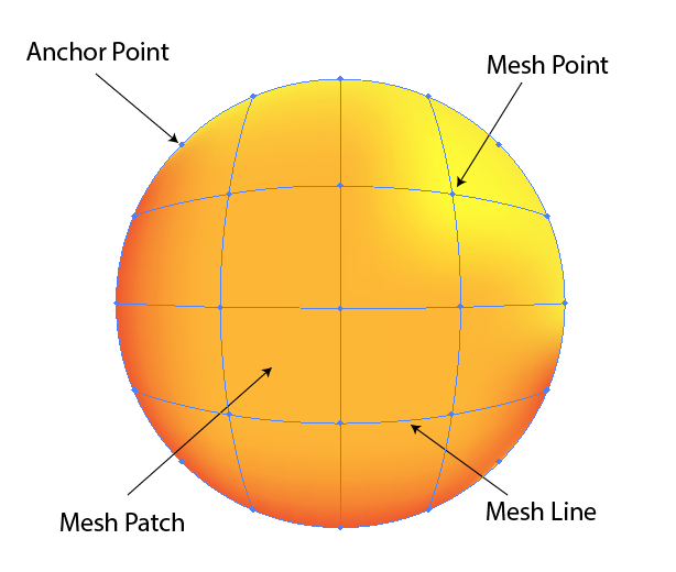 Link toQuick tip: introduction to the mesh tool and creating a mesh
