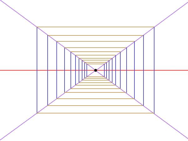 Orthogonal Lines