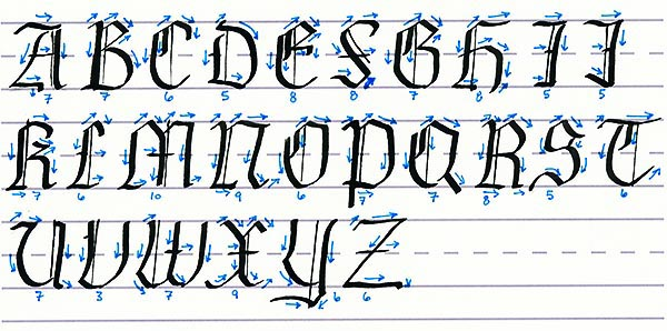 Looking At The Gothic Script Uppercase Alphabet