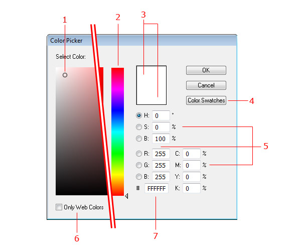 An Introduction To Illustrator S Color Tools