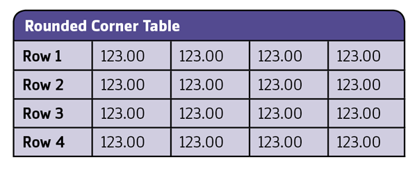 Link toQuick tip: how to make tables with rounded corners in indesign