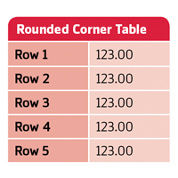 Preview for Quick Tip: How to Make Tables With Rounded Corners in InDesign