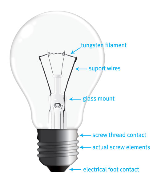 How to Draw A Realistic Vector Light Bulb From Scratch:First, you have to get a grip of the elements that make the bulb, because  we're going to recreate all of them.,Lighting