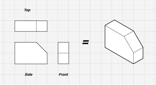 Working with Orthographic Projections and Basic Isometrics – Isometric Drawing Worksheet