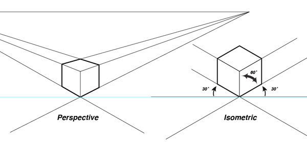 Perspective vs Isometric