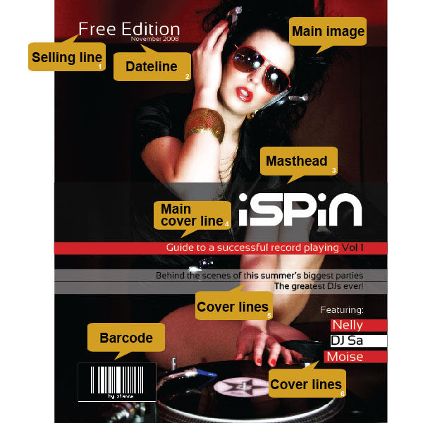 how to create a magazine in indesign cs6