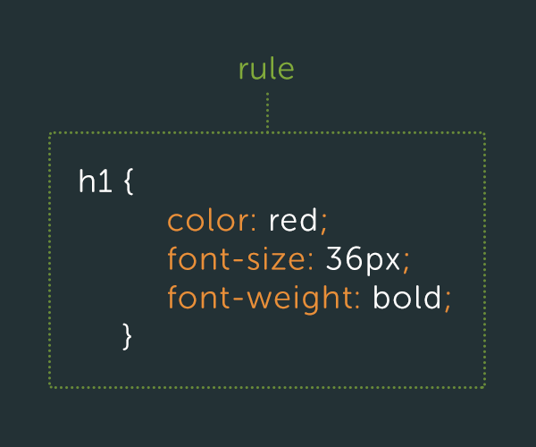 css-best-rule