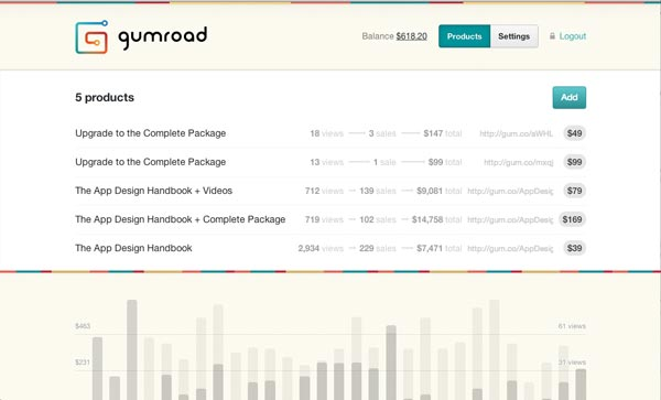 Gumroad's UI