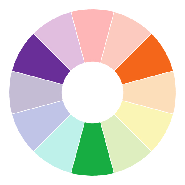 understanding the qualities and characteristics of color