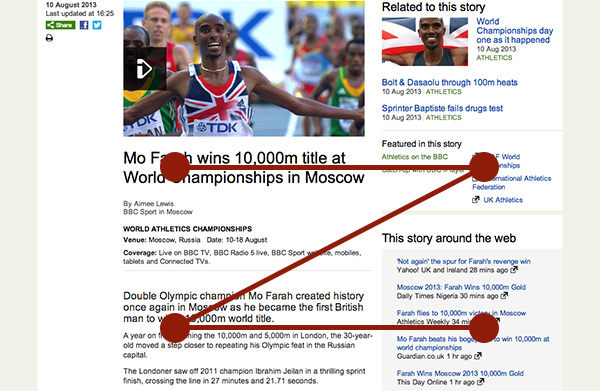The Z-Layout as seen in action on BBC News