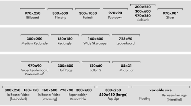 IAB Ad Sizes