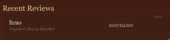 Coffeenatic Web Design Tutorial