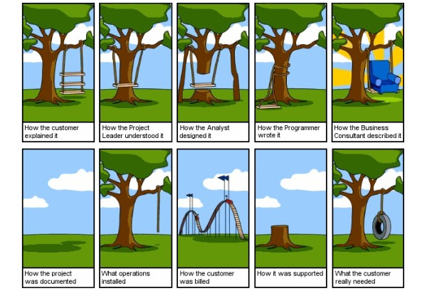 What the client wants what the client gets