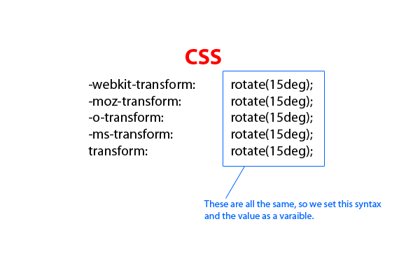 Perfectly Rotate and Mask Thumbnails With CSS3