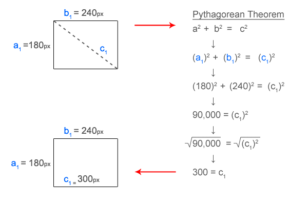 pythagorean theorem how to find c squared
