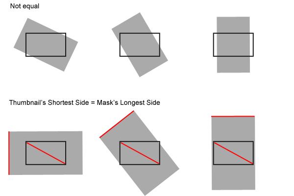 Thumbnails shortest side equals masks's longest side