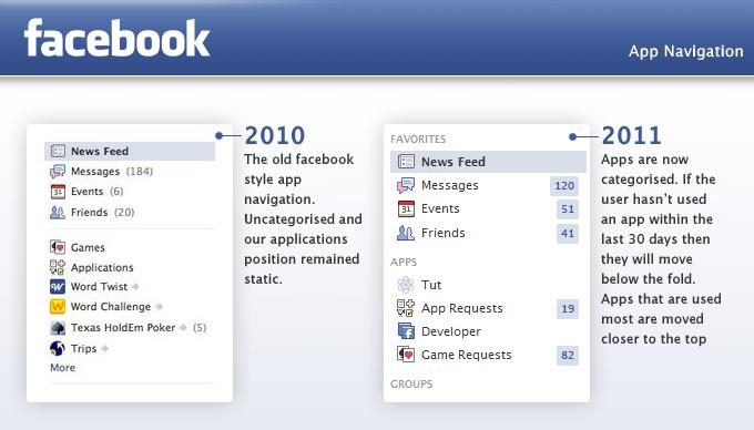 facebook ui navigation