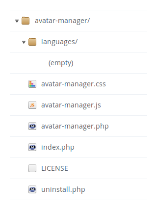 Workspace structure of the Avatar Manager plugin